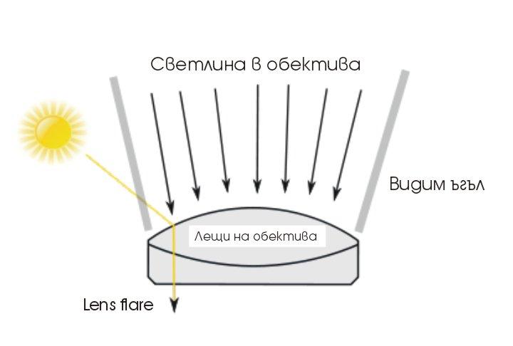 lens flares 8